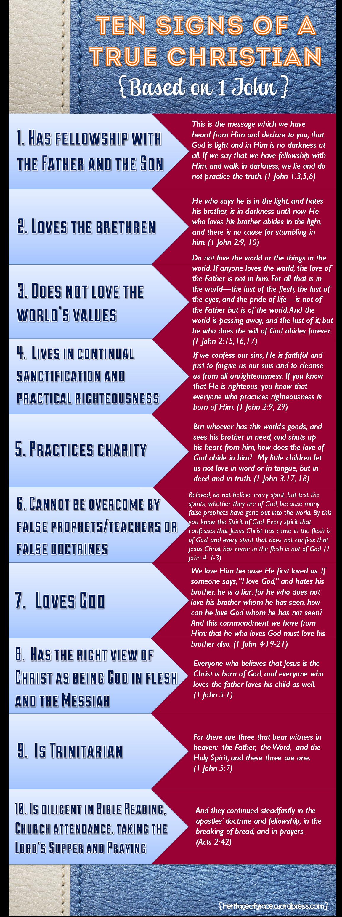 Ten Signs of a True Christian